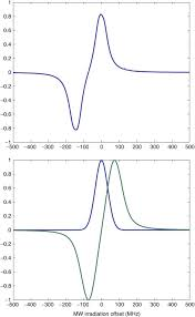 Electron Spectra An Overview Sciencedirect Topics