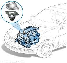 2005 mazda mpv serpentine belt diagram wiring diagram for car engine 2004 mazda 6 wiring diagram besides 2000 jaguar xk8 wiring diagram in addition 2005 mazda 6
