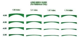 Lcck Online Store Fashion Unisex Glasses Eyewear Eyeglasses