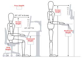 standing desk posture. Unique Desk Source Comfortable Computing Initiative To Standing Desk Posture R