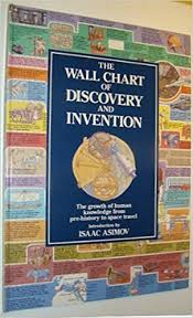 Amazon Book Pre Order Chart Wall Chart Of Discovery And Invention Peter North