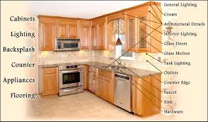 average cost of replacing kitchen cabinet doors cost to install