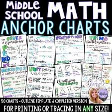 Middle School Math Pre Algebra Set Of 50 Anchor Charts For Grade 6 7 And 8