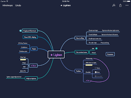 Mind Mapping Tools For Mac Production Scheduler Resume
