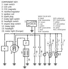 com x your source for sno scoot and kick start only sno sport wiring diagram 1990 sv125p 1991 sv125r