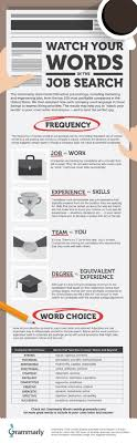 Watch Your Words In Your Cover Letter Resume Can Help You Get