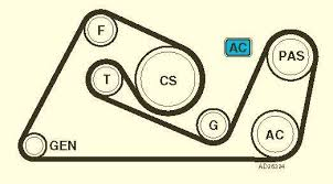 solved are there diagrams showing installation of v belt fixya 2000 audi a8 4 2 l v8 engine serpentine belt routing diagram