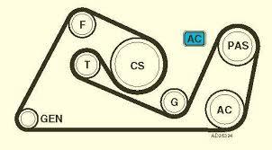 solved serpentine belt diagram 05 audi a8 l fixya 2000 audi a8 4 2 l v8 engine serpentine belt routing diagram