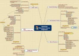 НОУ ИНТУИТ Лекция Применение mind mapping а Более глубокий уровень детализации учебного плана планирование расписания занятий Обычно в университете расписание планируется один раз в семестр и
