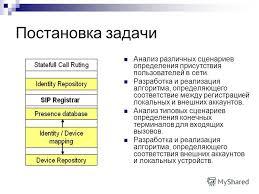 Презентация на тему Алгоритмы предоставления сервиса присутствия  4 Постановка