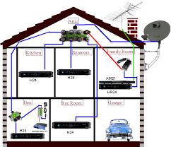swm lnb wiring diagram wiring diagram and schematic design directv genie wiring diagram at Wiring For Directv Whole House Dvr Diagram