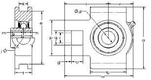 Bearing Chart Download Uct206 Metric Series Take Up Unit Bearing Ast Bearings