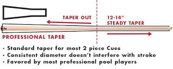 How Pool Cue Shaft Taper Affects Performance Pool Cues And