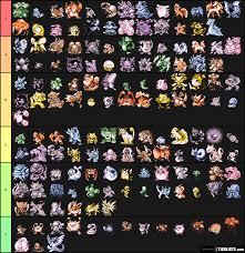 pokemon gen 1 sprites tier list Tier List - TierLists.com