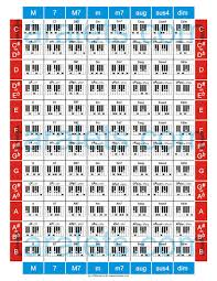 Complete Guitar Chord Chart Accomplice Music