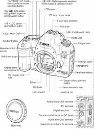 eos 5d mark ii information and updates front controls 5d2