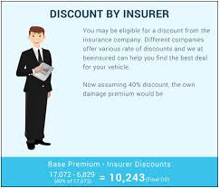 The General Insurance Quotes 100 Pretty Images Of the General Insurance Quote Phone Number 52