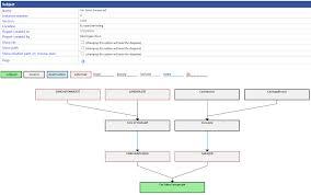 Qliksense Dev To Test To Prod Qlik Community