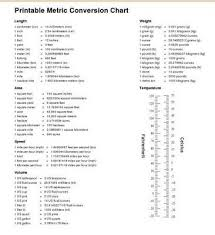 chemistry conversion chart cheat sheet 41 best conversions images on pinterest math charts weight