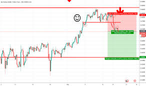 Audchf Chart Rate And Analysis Tradingview India
