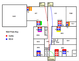 structured wiring retro documentation floor plan a better way to visually show what is going on is a connection diagram you could draw a simple schematic by hand or create something on