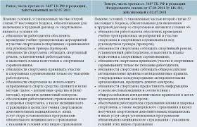 труда спортсменов и тренеров Регулирование труда спортсменов и тренеров