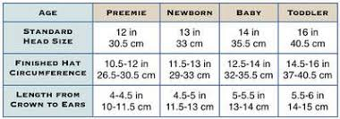 Hat Size Chart By Age Baby Hat Sizes And Using Negative Ease Crochet Baby Hats
