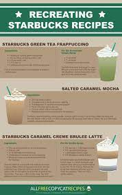 Namely, coffee and hot chocolate. How To Recreate Your Favorite Starbucks Drinks Starbucks Recipes Copycat Starbucks Recipes Starbucks Drinks Recipes