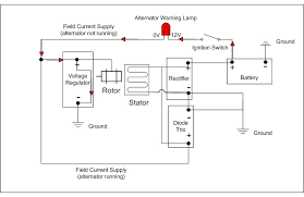 alternator exciter wiring diagram best w magnificent seyofi info alternator exciter wiring diagram best pirate4x4 com the largest off roading and 4x4 website in world exceptional alternator exciter wiring