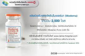 โรงพยาบาลลานนา Lanna Hospital - Posts