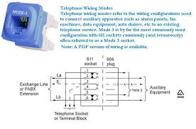rj11 jack wiring diagram schematics and wiring diagrams rj11 to rj45 jack wiring diagram nilza