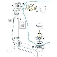 bathtub drain seal bathtub drain leaking how to seal bathtub drain seal