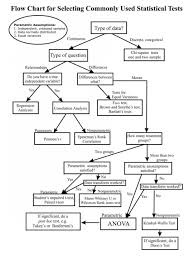 Psychology Flow Chart 006 The Flow Chart Of Joint Classification Classifier Based