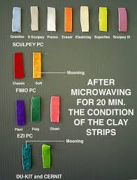 Cernit Color Chart The Polymer Clay Microwaving To All Types Of Polymer Clay