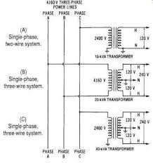 power distribution single phase and three phase distribution single phase power distribution systems a single phase two wire system b single phase three wire system taken from two hot lines c single phase