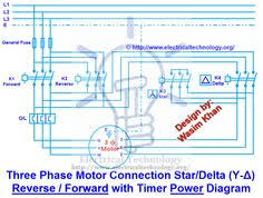 three phase motor connection star delta without timer control Star Delta Motor Wiring Diagram three phase motor star delta (y Δ) reverse forward with timer star delta motor wiring diagram