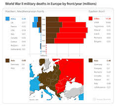 world war two patrice ayme s thoughts such numbers have to be taken a grain of salt they are minima