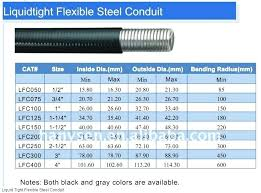 Conduit Size For Wire Table Code Wire Chart Me Me Conductor