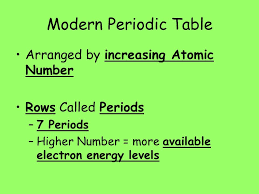 Modern Periodic Table. - ppt video online download
