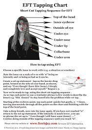 Eft Tapping Points Chart Google Search Acupressure Eft