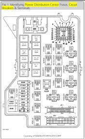 dodge van fuse box wiring diagram for you • 1996 dodge b2500 conversion van underhood fuse box diagram dodge ram van fuse box 2001 dodge van fuse box