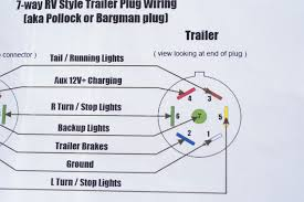 jeep trailer wiring harness diagram 5 wire to 4 3 5ac2b0972dd6e 6 at Tail Light Wiring Harness at 5 Wire To 3 Tail Light Wiring Diagram