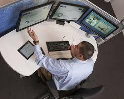 List Of Business Intelligence Skills
