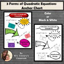 Anchor Chart Paper 3 Forms Of Quadratic Equations Anchor Chart