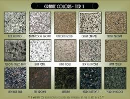 kitchen countertops granite colors. Exotic Granite Countertops Colors Kitchen Best Home Interior Exterior For C