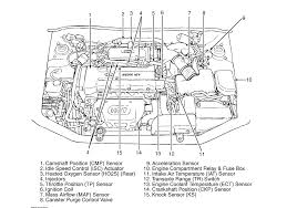 hyundai i20 engine diagram hyundai wiring diagrams online