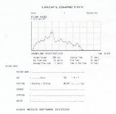 Uroflowmetry Graph