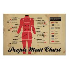 Human Meat Cuts Chart People Meat Chart