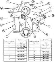 98 chevy cavalier starter wiring diagram images diagram dodge caravan 2002 wiring diagram chevy colorado starter