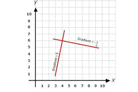 Graphing Paper Online Interactive Omarbay Brianstern Co